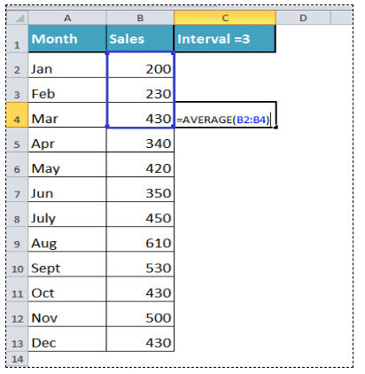 How to Calculate a Rolling Average in Excel | Excelchat