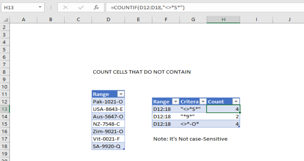 Excel formula: Count cells that do not contain using COUNTIF