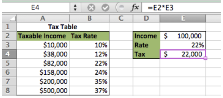 Excel formula: Basic Tax Rate calculation with VLOOKUP - Excelchat