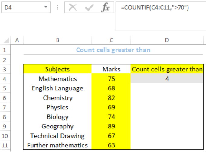 Excel formula: Count cells greater than - Excelchat