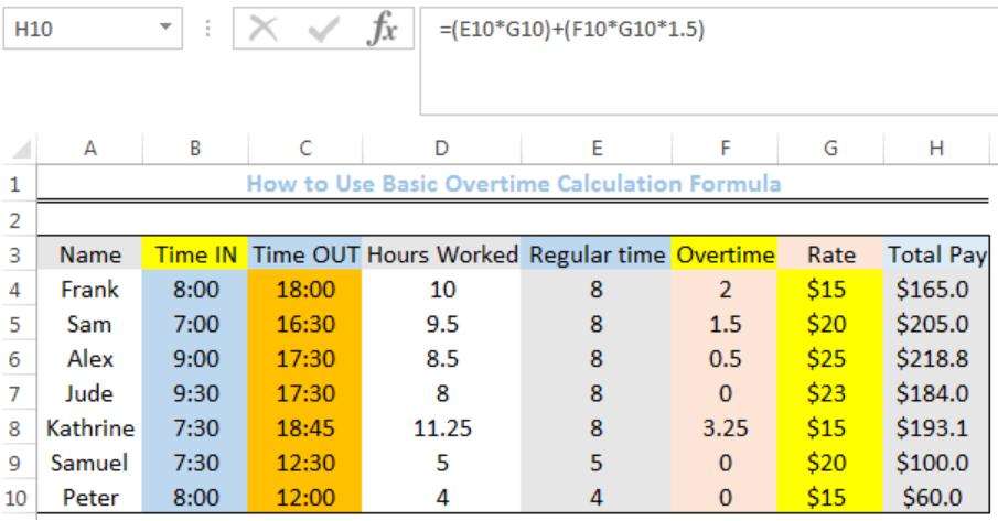 Excel formula: Basic overtime calculation formula