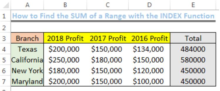 Excel formula: Sum range with INDEX