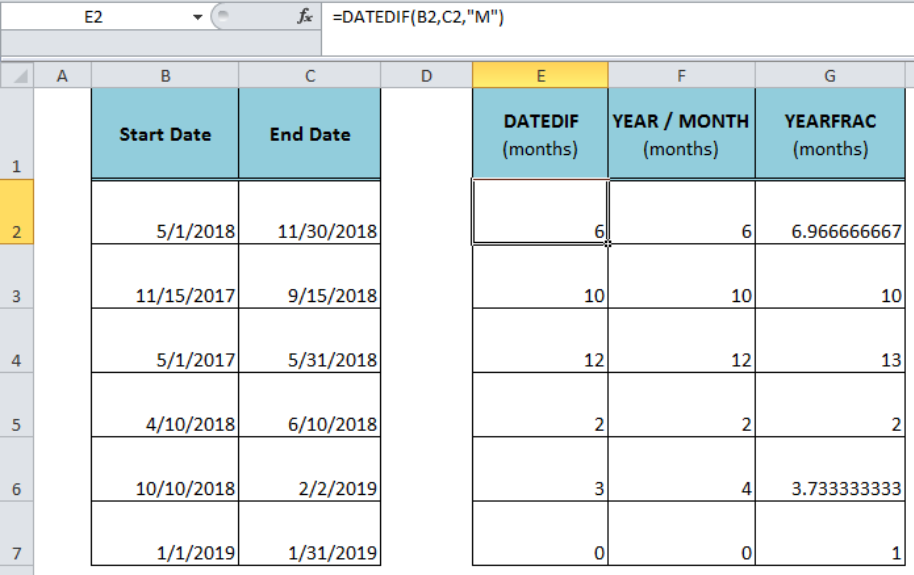 Excel formula: Get months between dates