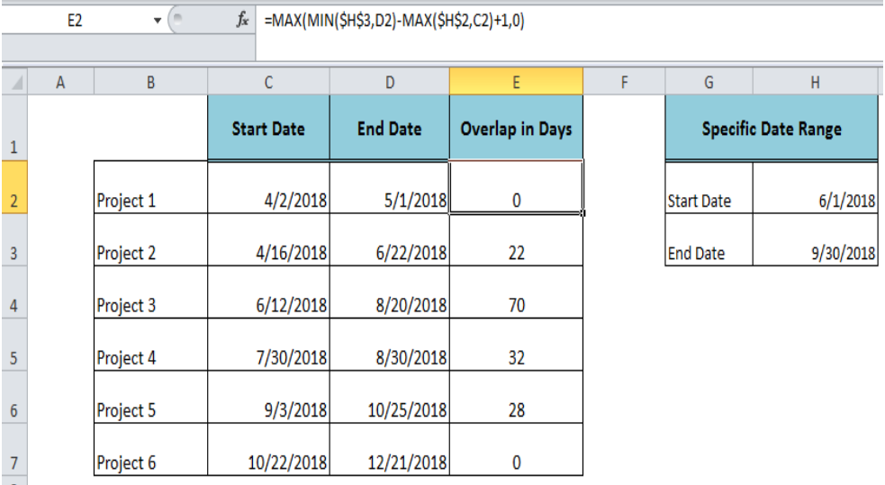 Excel formula: Calculate date overlap in days