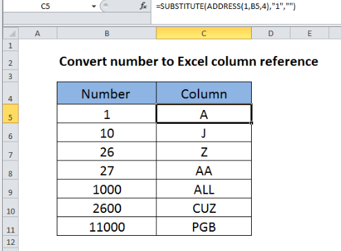 Convert Number To Letter.Excel Formula Convert Column Number To Letter Excelchat