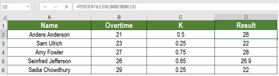 How to use the Excel PERCENTILE EXC function to get kth