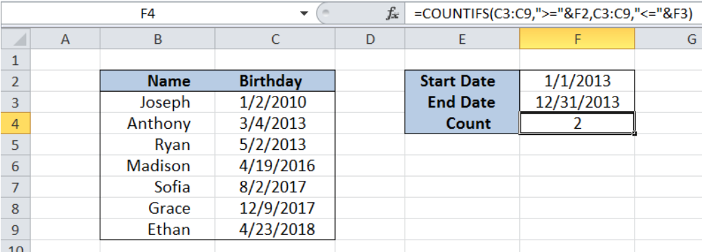 Excel formula: Count cells between dates