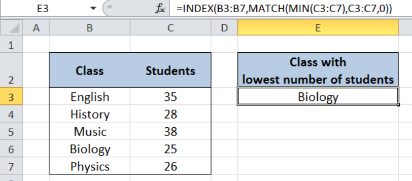 Lookup A Number >> Excel Formula Lookup Lowest Value Excelchat