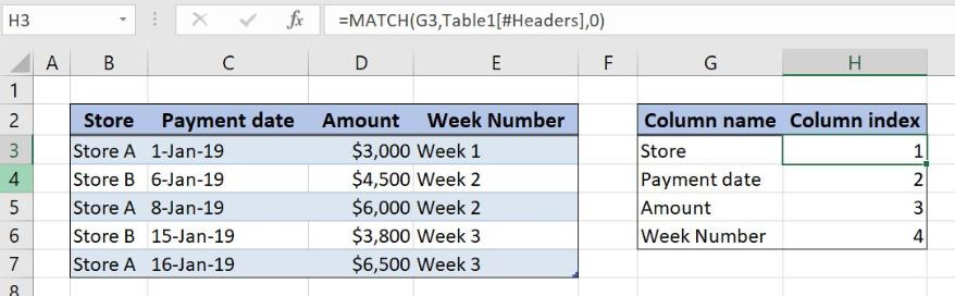 Excel formula: Get column index in Excel Table - Excelchat