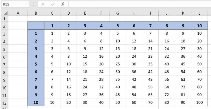 Excel Formula Multiplication Table Formula