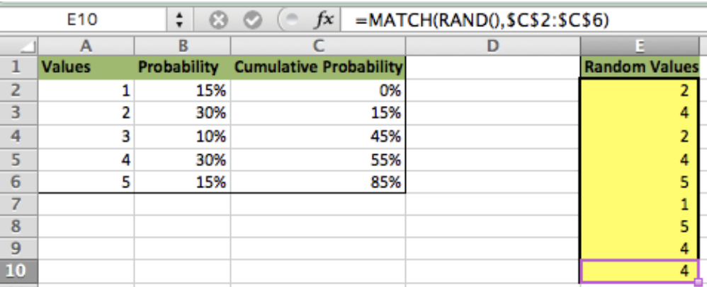 Excel formula: Random number weighted probability - Excelchat