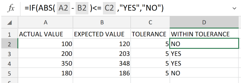 Excel formula: Value is within tolerance - Excelchat