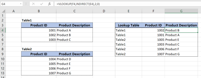 Dynamic Lookup Table with INDIRECT | Excelchat