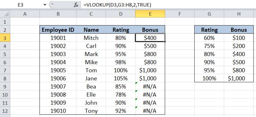 Excel Formulas Vlookup