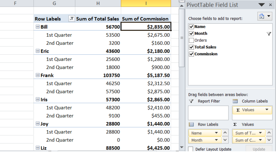 How to Calculate Pivot Table Data | Excelchat