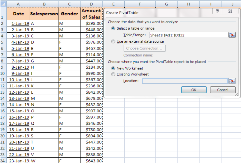 Using a Pivot Table to Analyze Worksheet Data | Excelchat