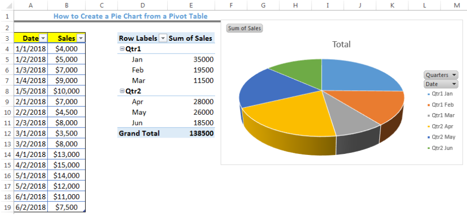 How to Create a Pie Chart from a Pivot Table | Excelchat