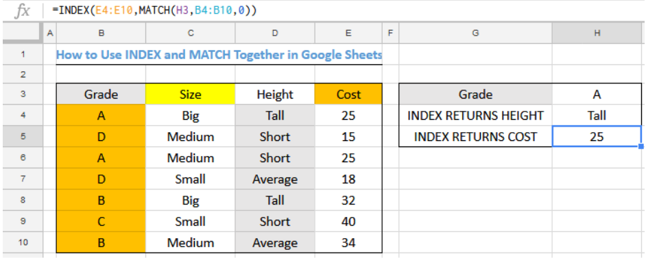 How to Use INDEX and MATCH Together in Google Sheets   Excelchat