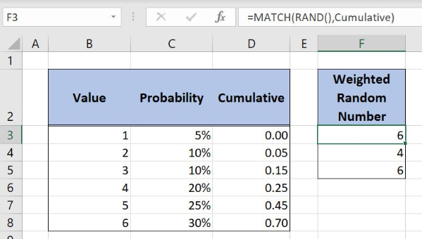 Learn How to Create a Weighted Random Number Generator in Excel