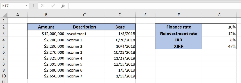 What is the Difference Between the IRR and XIRR Functions in Excel ...
