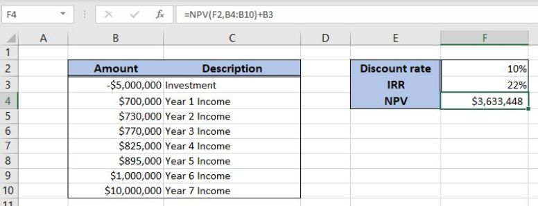 Learn How to Calculate NPV and IRR in Excel | Excelchat