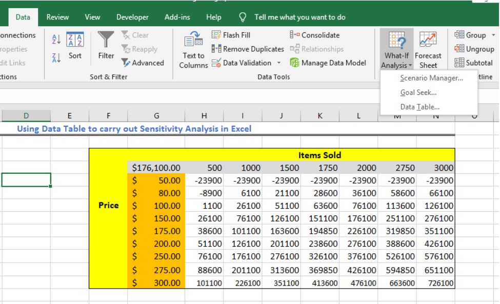 Using a Data Table to Carry Out Sensitivity Analysis