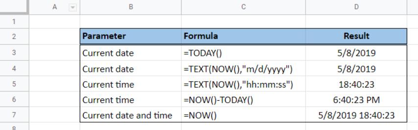 Date and time functions in Google sheets - Excelchat   Excelchat